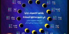بث مباشر كسوف الشمس الحلقي وموعد الكسوف في السعودية