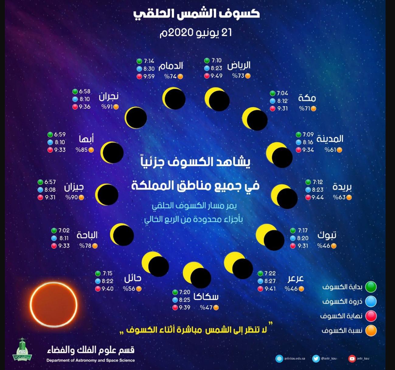كسوف الشمس الحلقي في السعودية